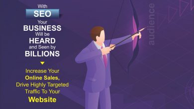 Photo of How You Can Be an SEO Expert?- complete Seo Guide.