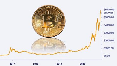 Photo of Why Bitcoin Is Still A Good Investing Idea In 2021?