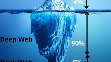 Photo of Surface Web Deep Web Dark Web Internet Explained