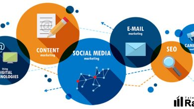 Photo of Why Digital Marketing Agency is important for your business?