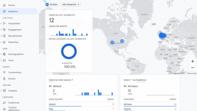 Photo of 5 useful SEO insights you can learn from google analytics