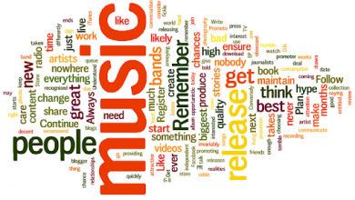 Photo of Components of Music Marketing Campaign in a Detailed Manner